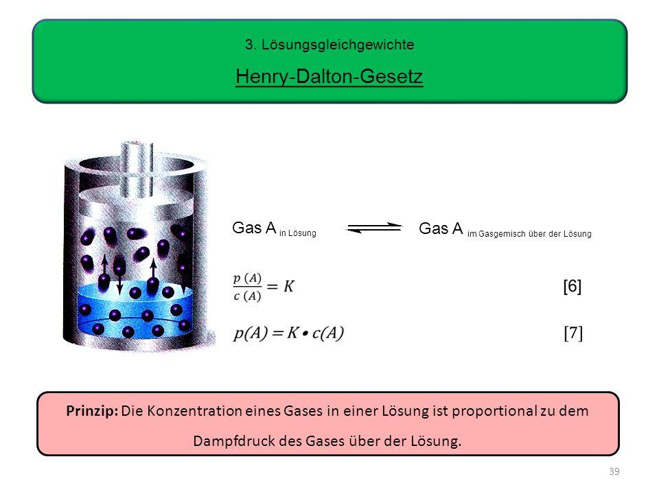 3. Lösungsgleichgewichte Henry-Dalton-Gesetz