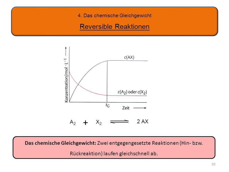 4. Das chemische Gleichgewicht Reversible Reaktionen