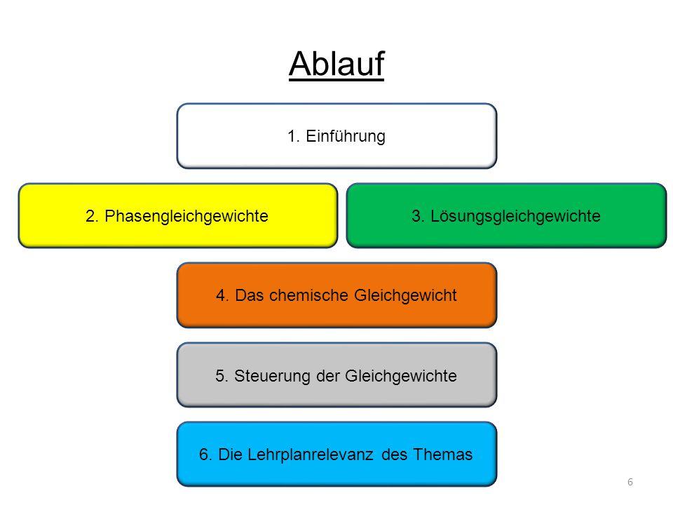 Ablauf 1. Einführung 2. Phasengleichgewichte 3. Lösungsgleichgewichte