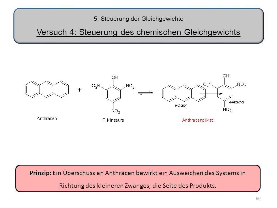 5. Steuerung der Gleichgewichte Versuch 4: Steuerung des chemischen Gleichgewichts