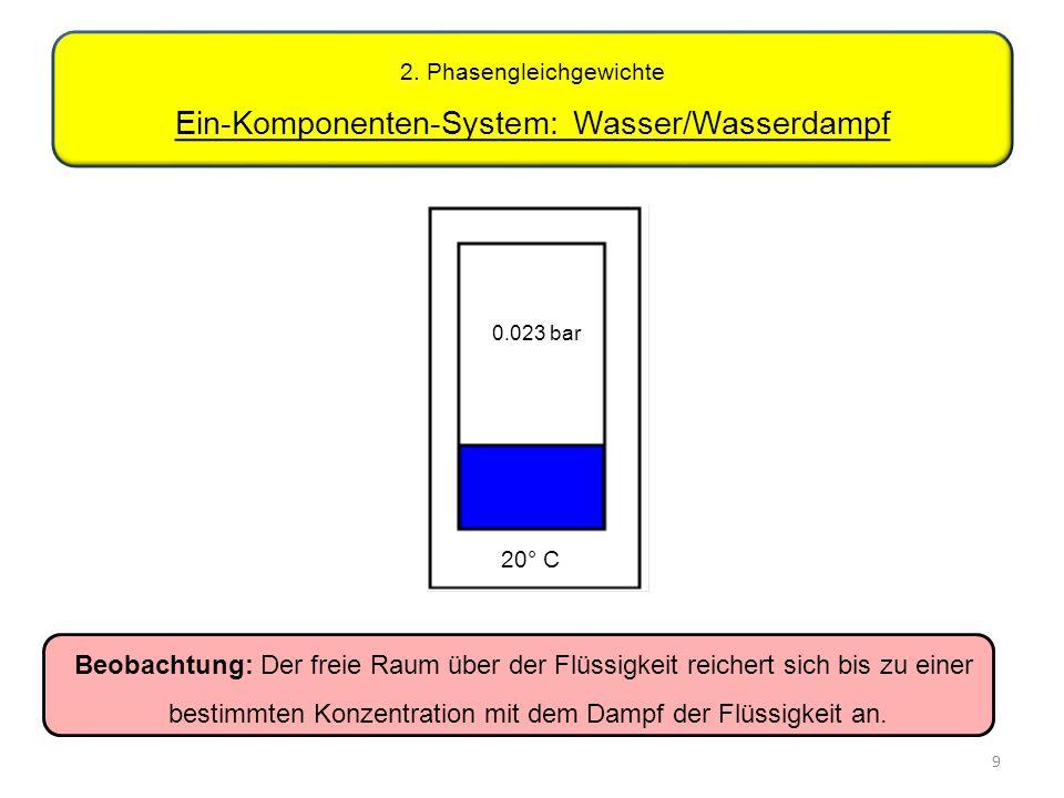 2. Phasengleichgewichte Ein-Komponenten-System: Wasser/Wasserdampf