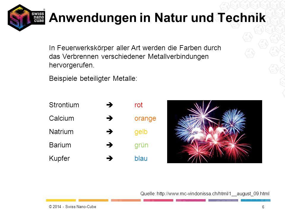 Anwendungen in Natur und Technik
