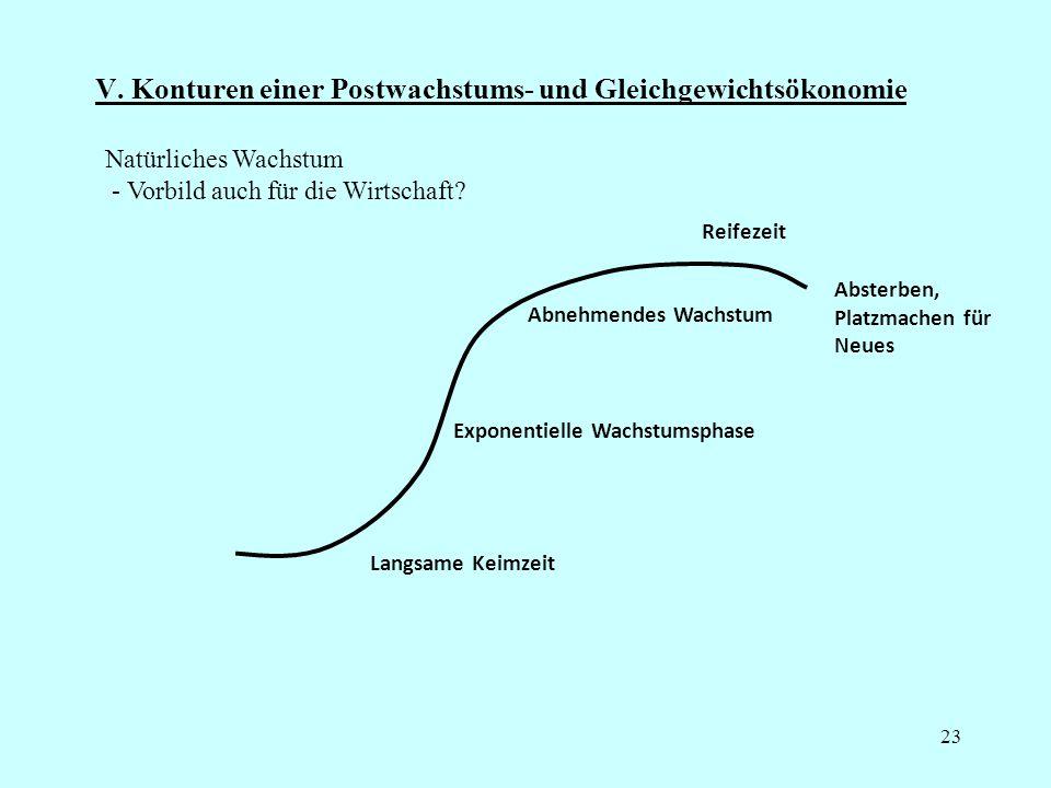 V. Konturen einer Postwachstums- und Gleichgewichtsökonomie