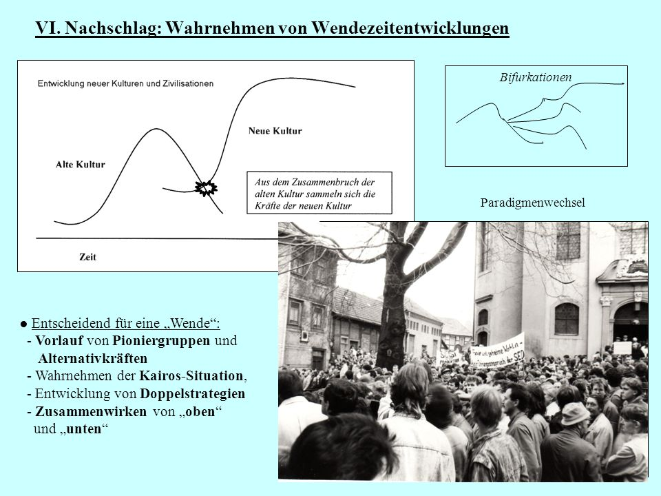 VI. Nachschlag: Wahrnehmen von Wendezeitentwicklungen