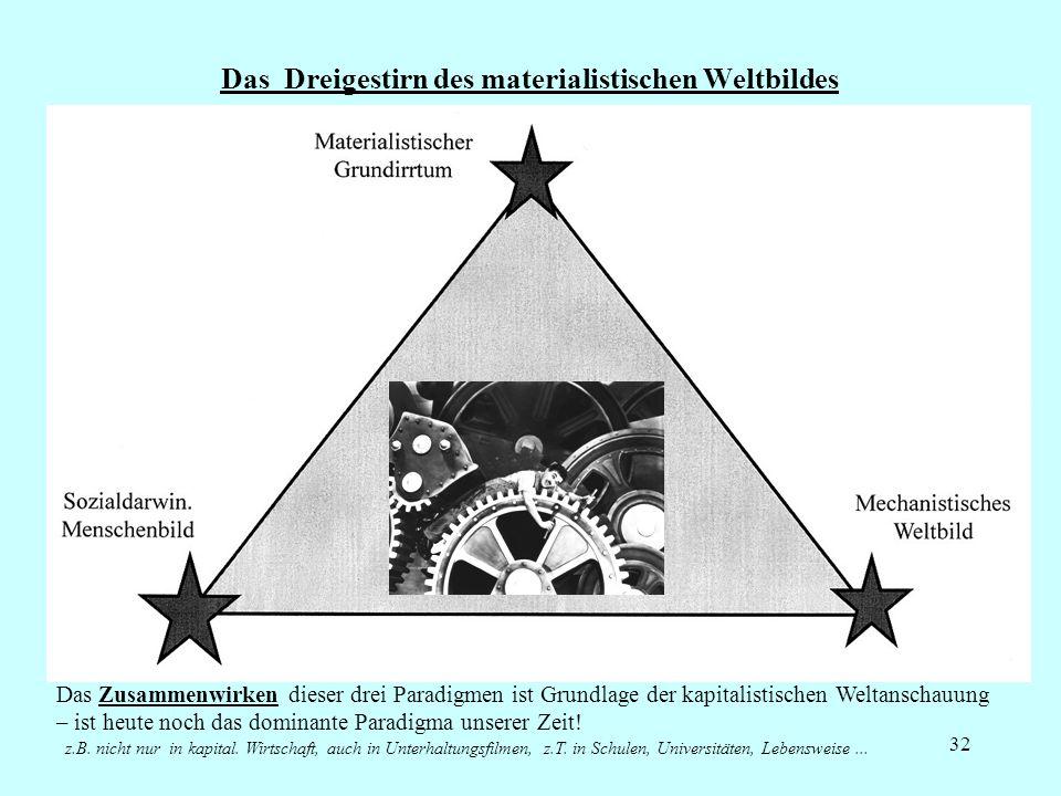 Das Dreigestirn des materialistischen Weltbildes