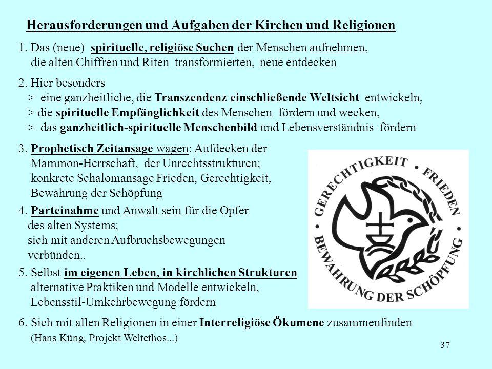 Herausforderungen und Aufgaben der Kirchen und Religionen