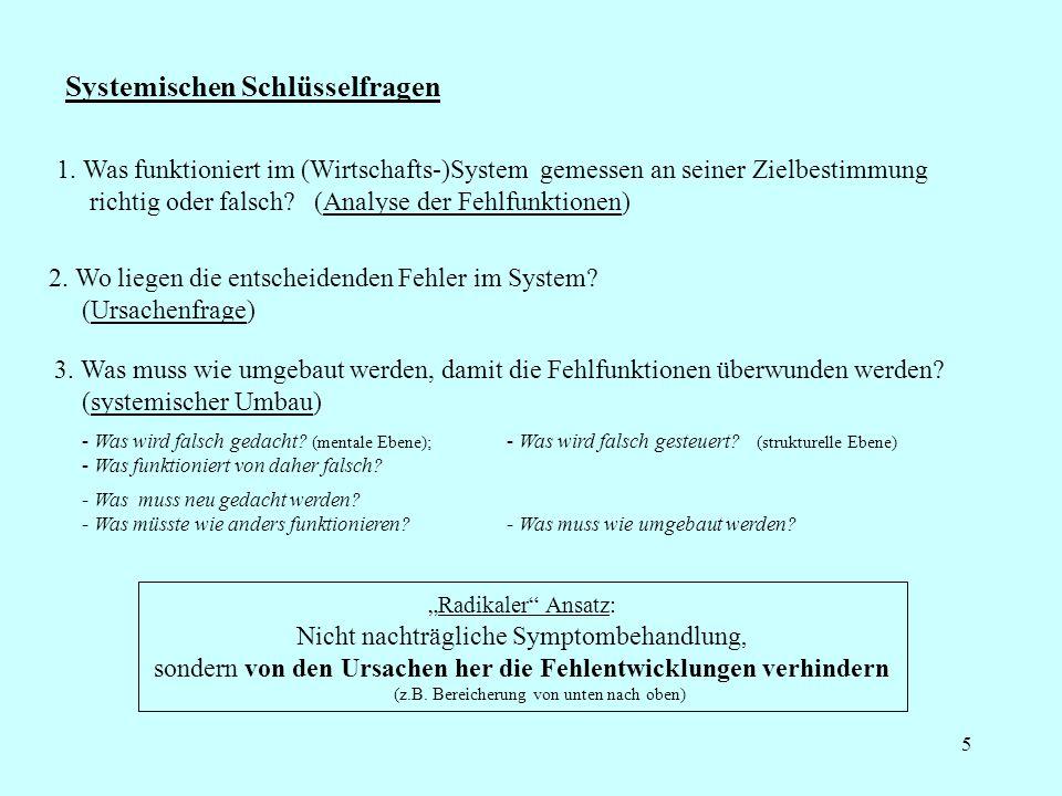 Systemischen Schlüsselfragen