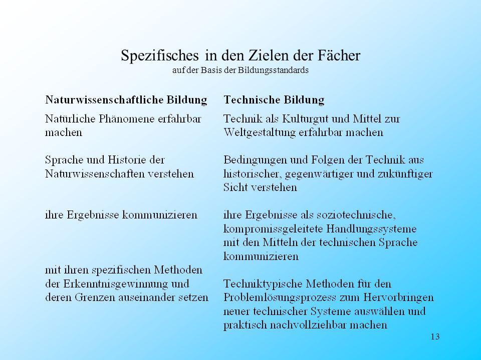 Spezifisches in den Zielen der Fächer auf der Basis der Bildungsstandards