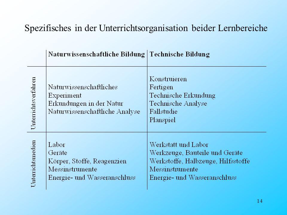 Spezifisches in der Unterrichtsorganisation beider Lernbereiche