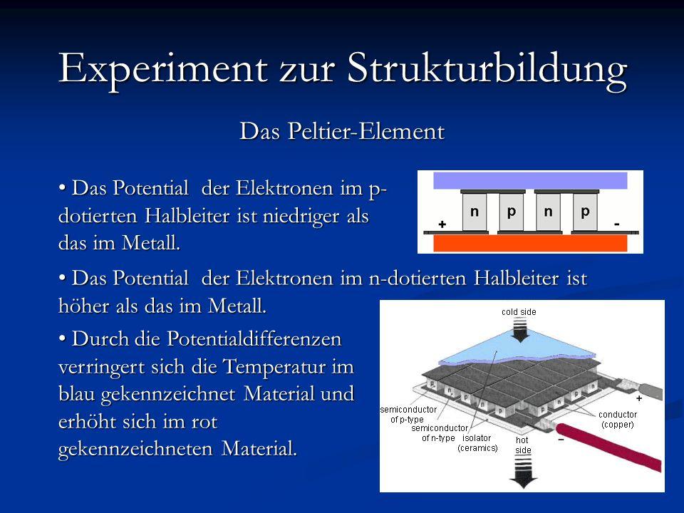 Experiment zur Strukturbildung