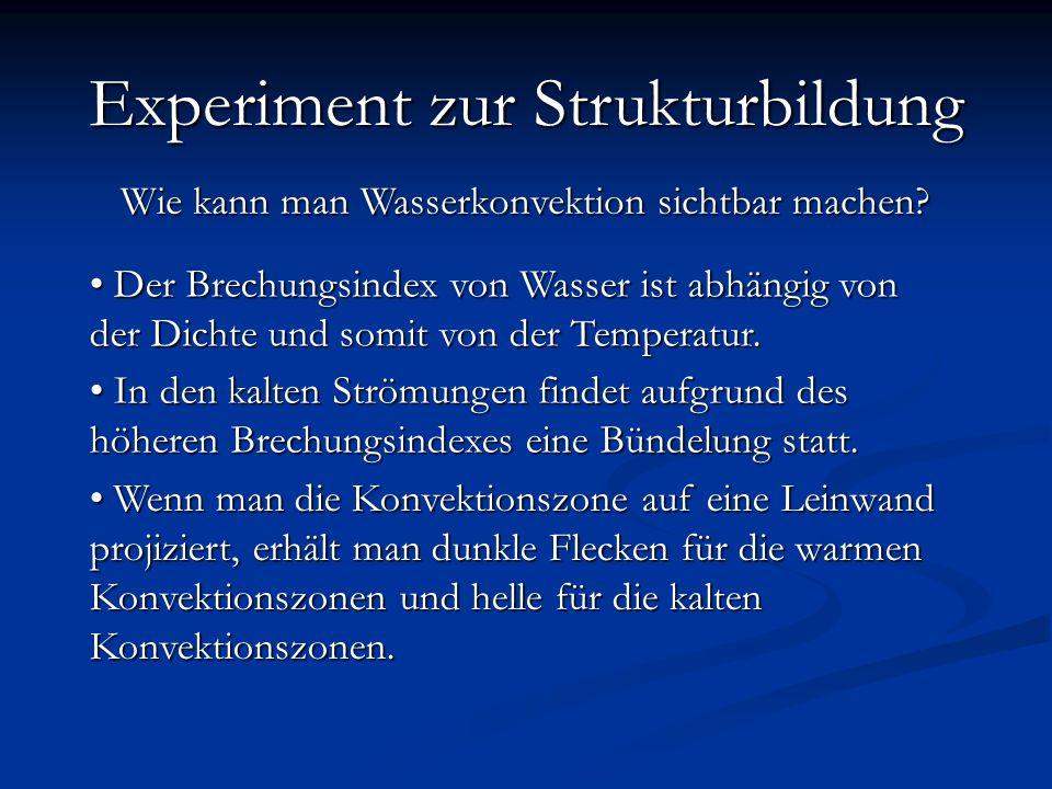 Brechung Experiment zur Strukturbildung
