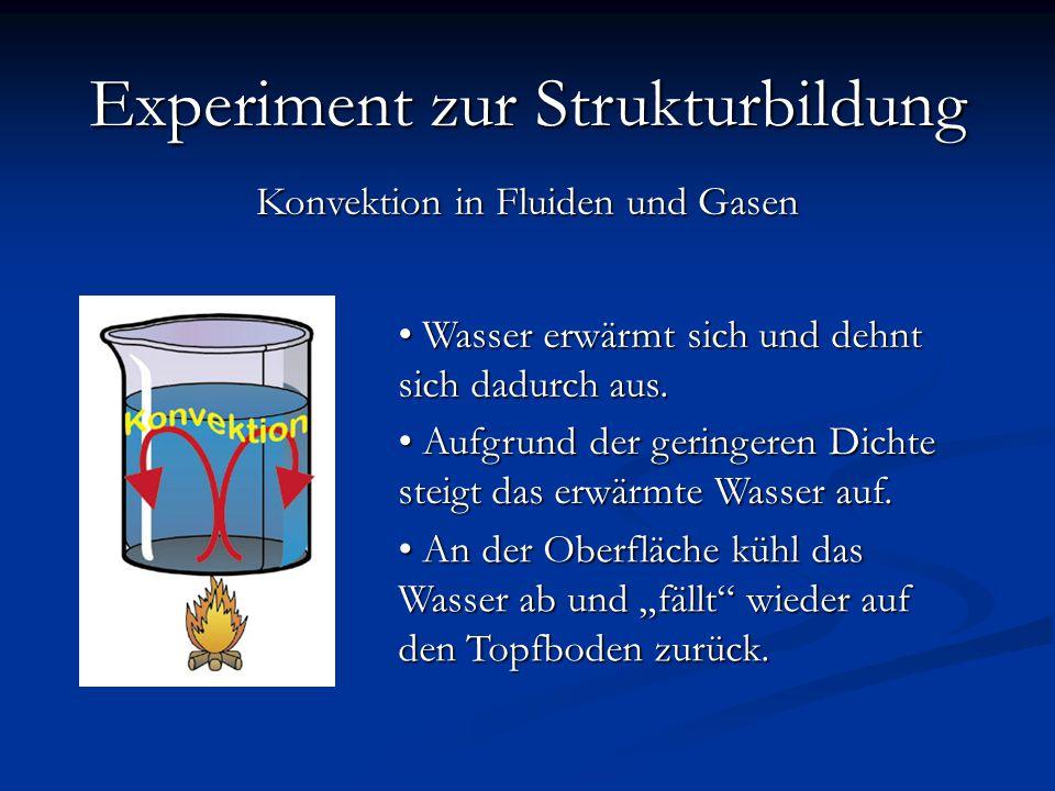 Konvektion Experiment zur Strukturbildung