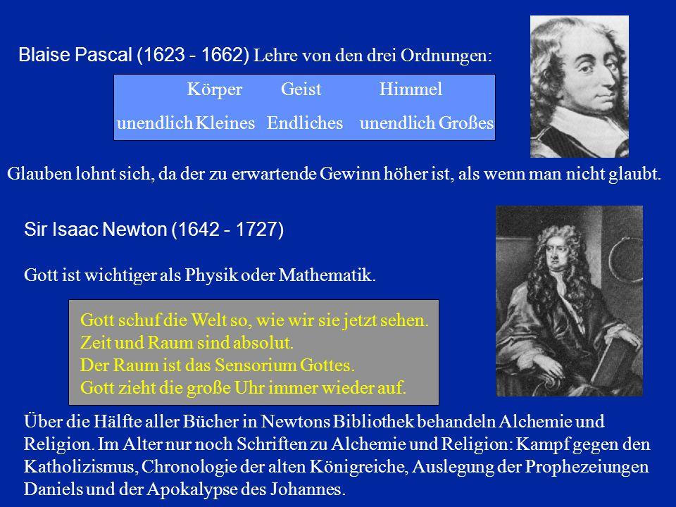 Blaise Pascal (1623 - 1662) Lehre von den drei Ordnungen: