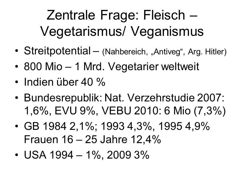 Zentrale Frage: Fleisch – Vegetarismus/ Veganismus