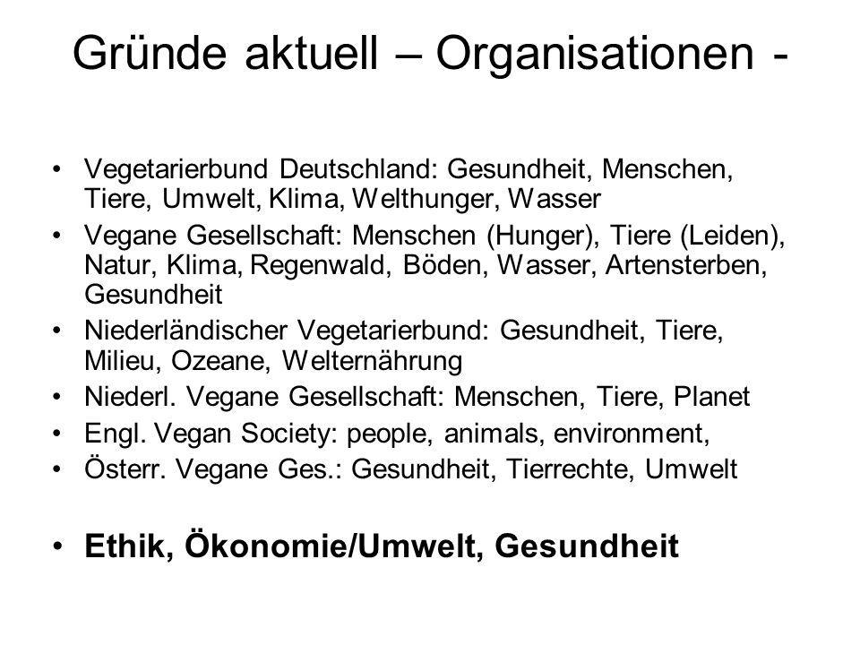 Gründe aktuell – Organisationen -