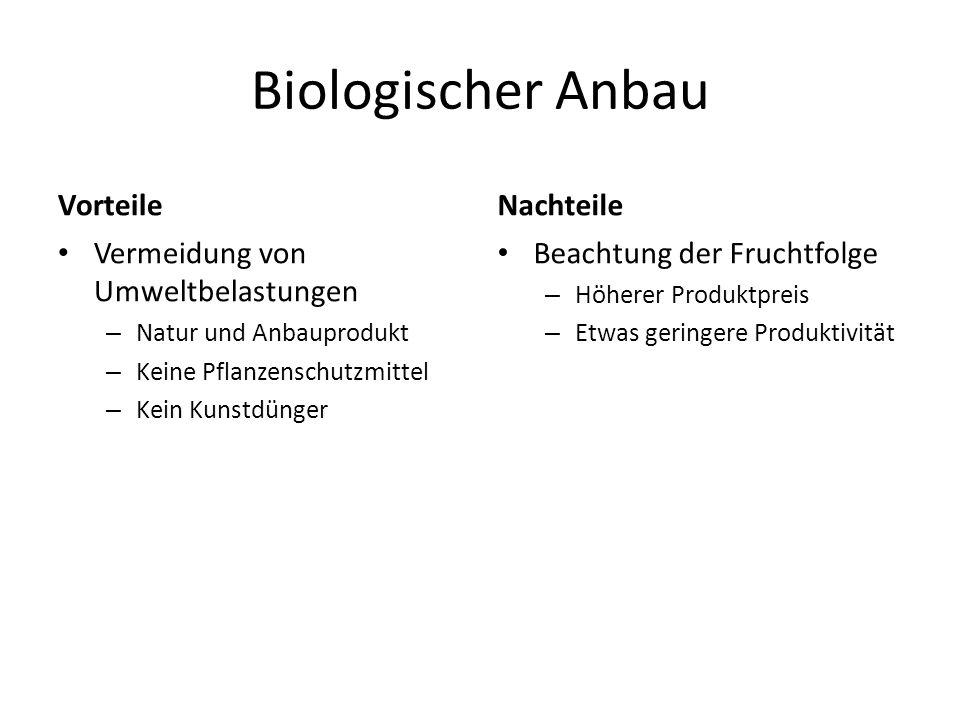 Biologischer Anbau Vorteile Nachteile Vermeidung von Umweltbelastungen