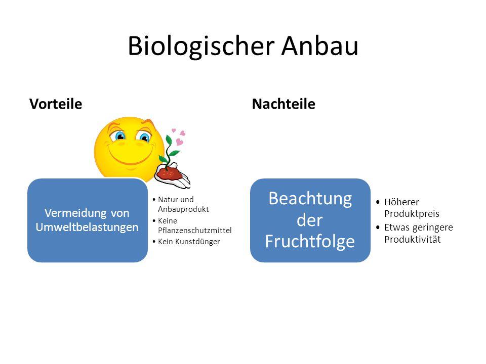 Biologischer Anbau Beachtung der Fruchtfolge Vorteile Nachteile