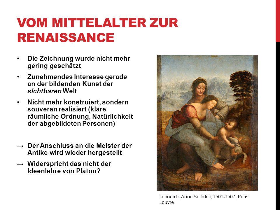 Vom Mittelalter zur Renaissance