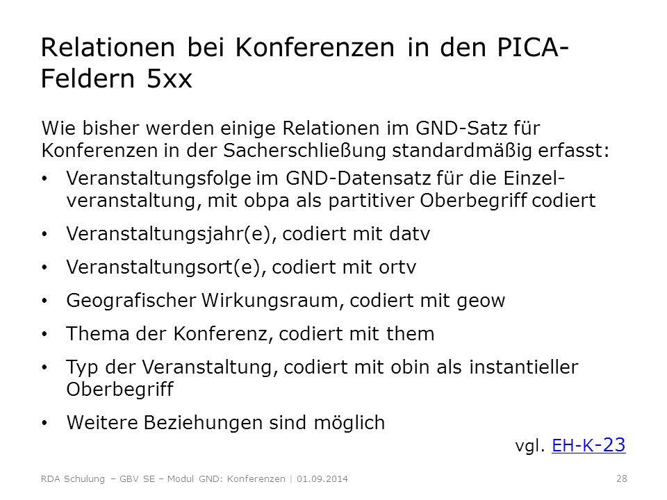 Relationen bei Konferenzen in den PICA-Feldern 5xx