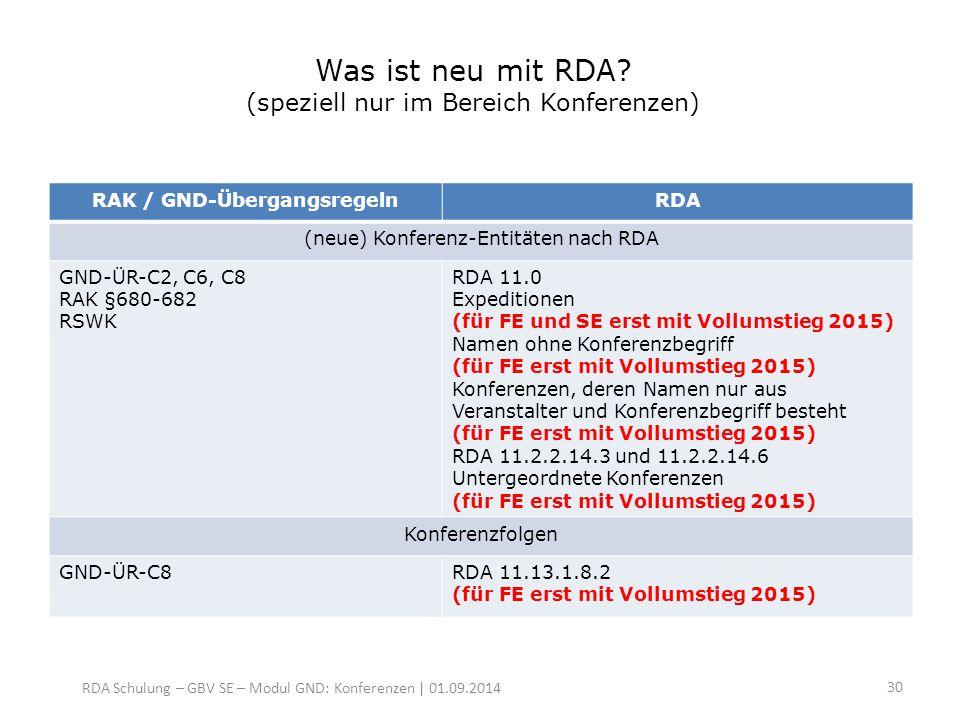 Was ist neu mit RDA (speziell nur im Bereich Konferenzen)