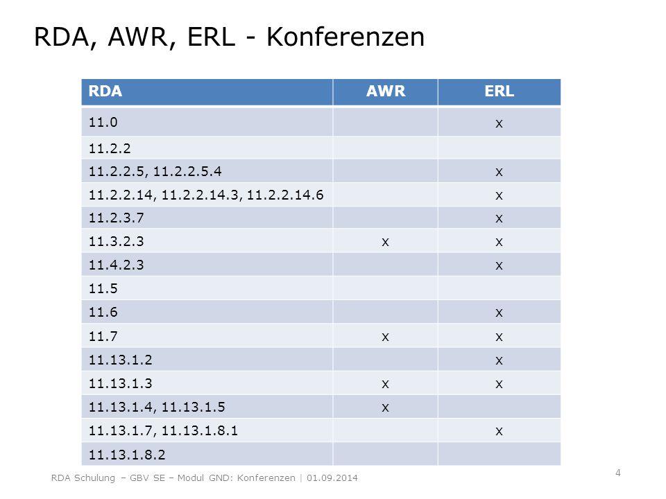 RDA, AWR, ERL - Konferenzen
