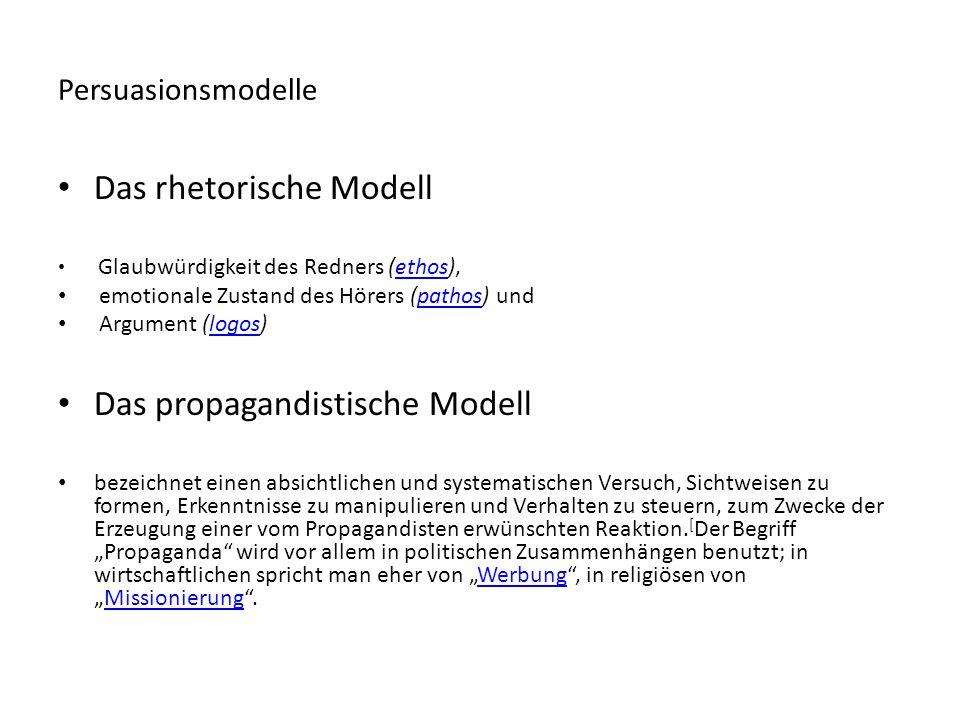 Das rhetorische Modell