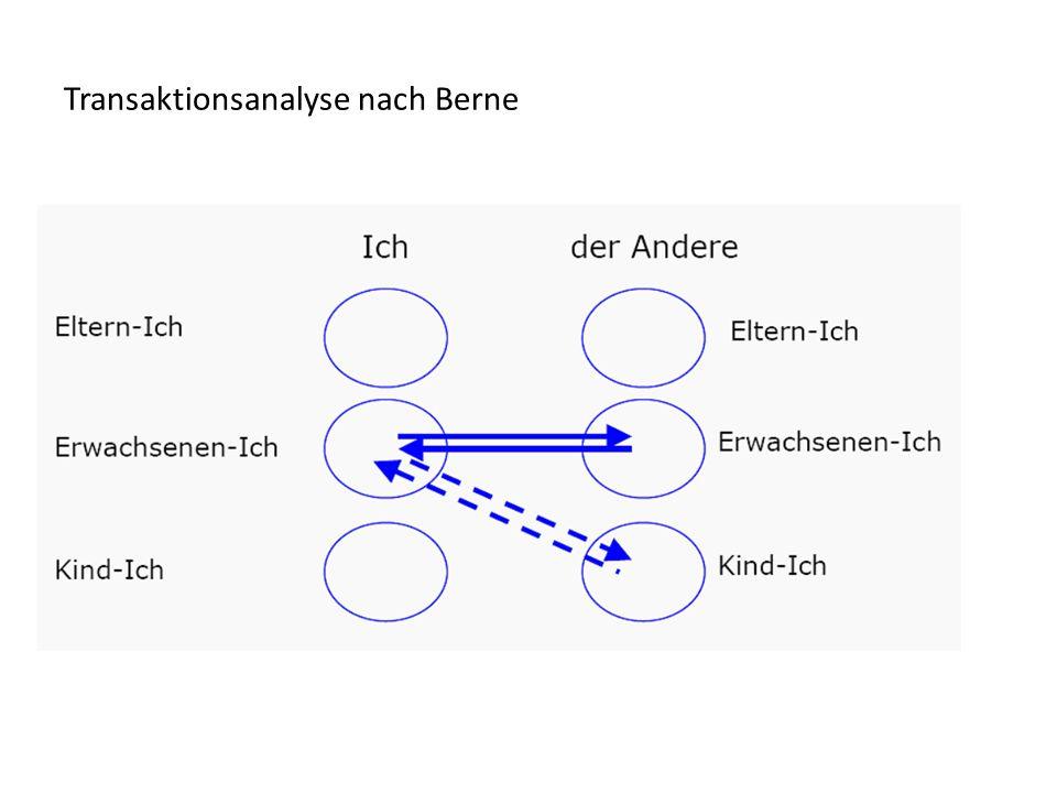 Transaktionsanalyse nach Berne