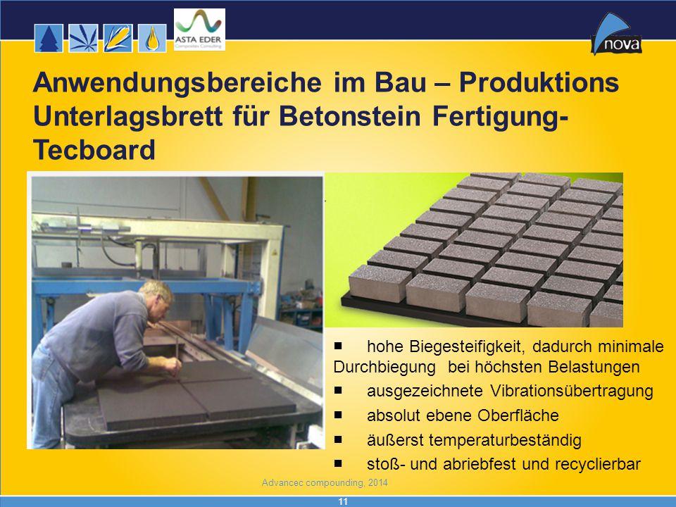 Anwendungsbereiche im Bau – Produktions Unterlagsbrett für Betonstein Fertigung-Tecboard