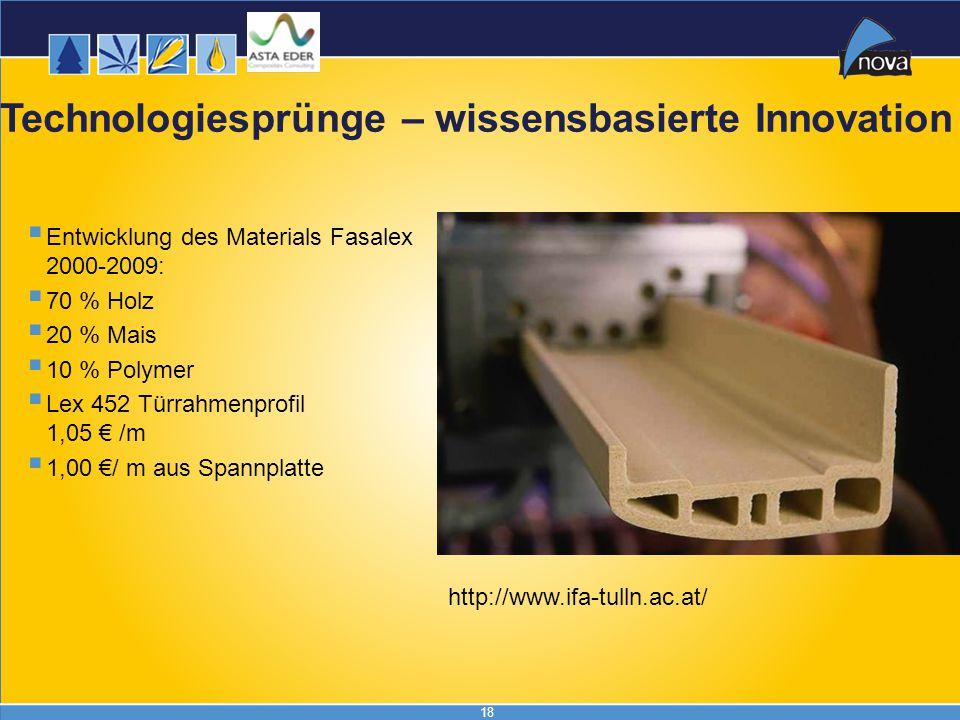 Technologiesprünge – wissensbasierte Innovation