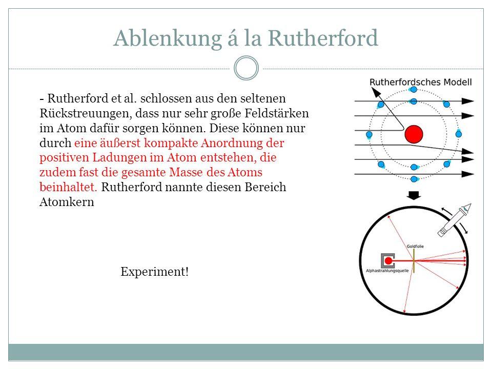 Ablenkung á la Rutherford