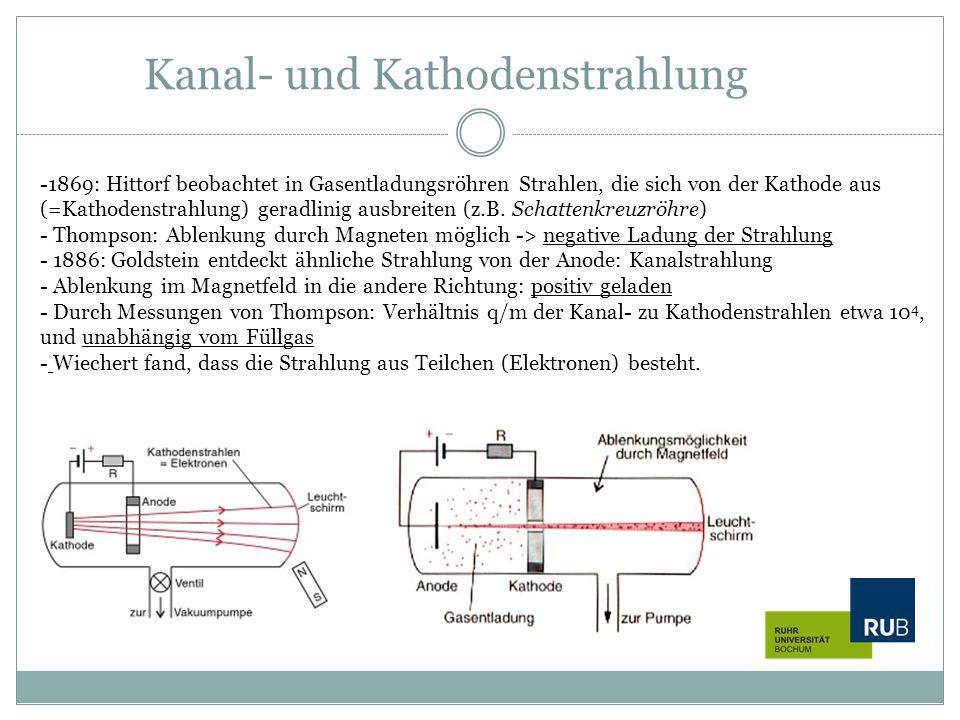 Kanal- und Kathodenstrahlung