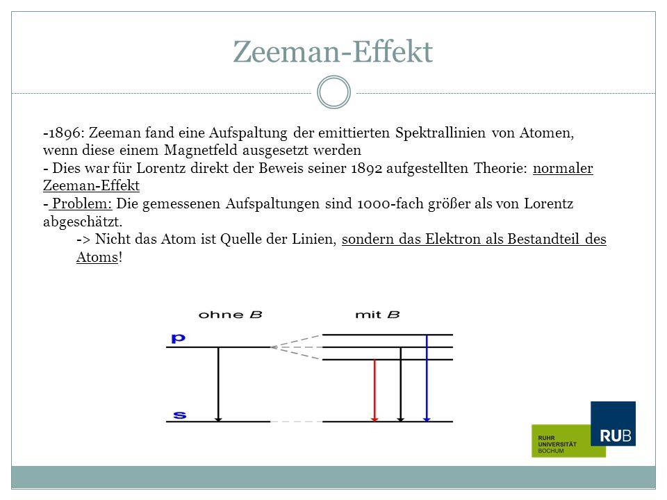Zeeman-Effekt 1896: Zeeman fand eine Aufspaltung der emittierten Spektrallinien von Atomen, wenn diese einem Magnetfeld ausgesetzt werden.