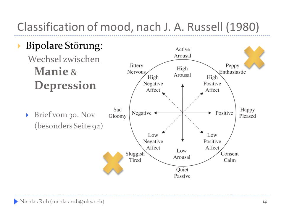 Classification of mood, nach J. A. Russell (1980)