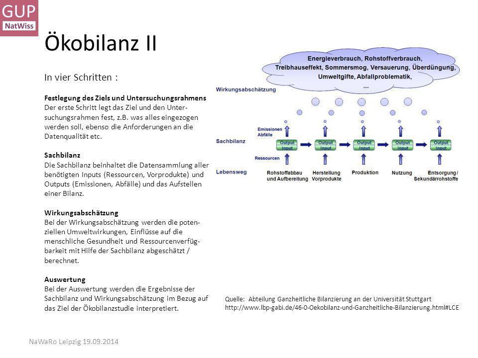 Ökobilanz II In vier Schritten :