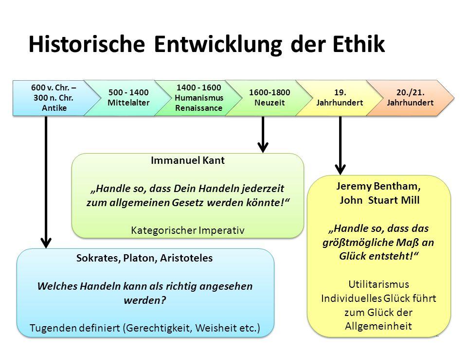 Historische Entwicklung der Ethik