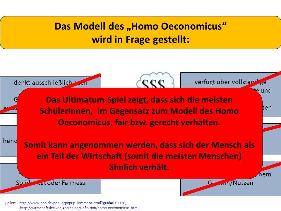 """Das Modell des """"Homo Oeconomicus wird in Frage gestellt:"""
