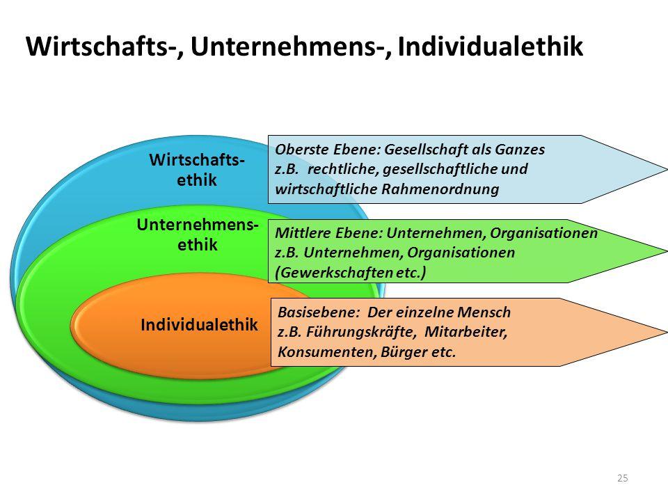 Wirtschafts-, Unternehmens-, Individualethik