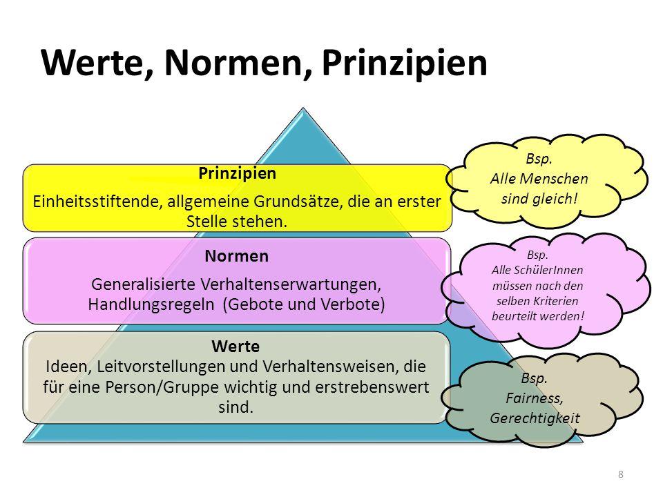 Werte, Normen, Prinzipien
