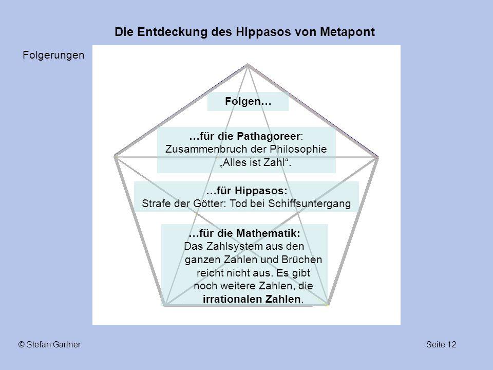 Folgen… …für Hippasos: …für die Mathematik: