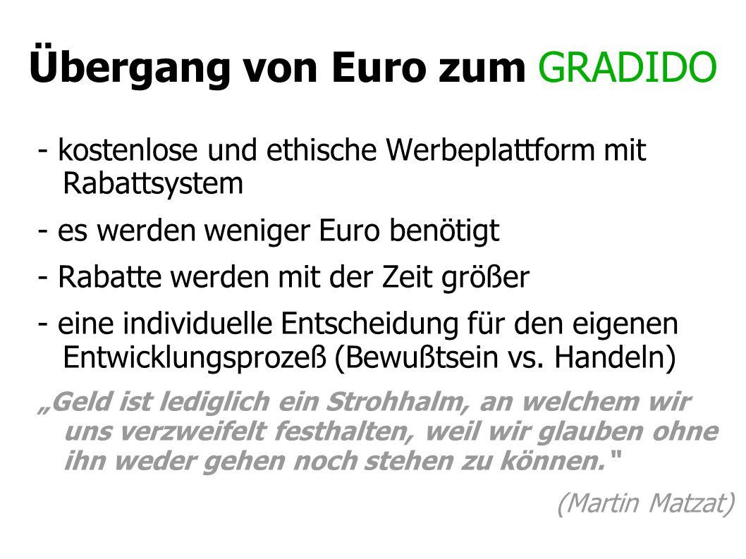 Übergang von Euro zum GRADIDO