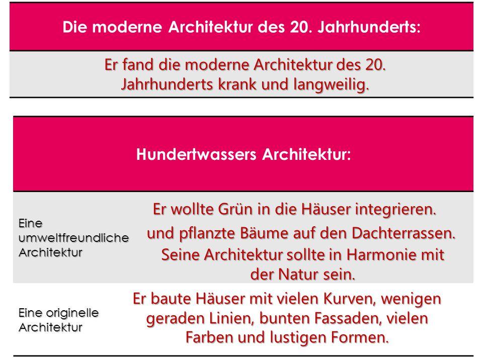 Die moderne Architektur des 20. Jahrhunderts:
