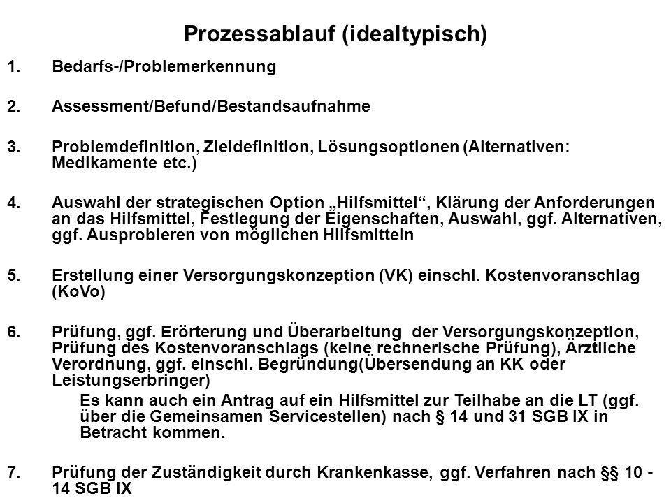 Prozessablauf (idealtypisch)