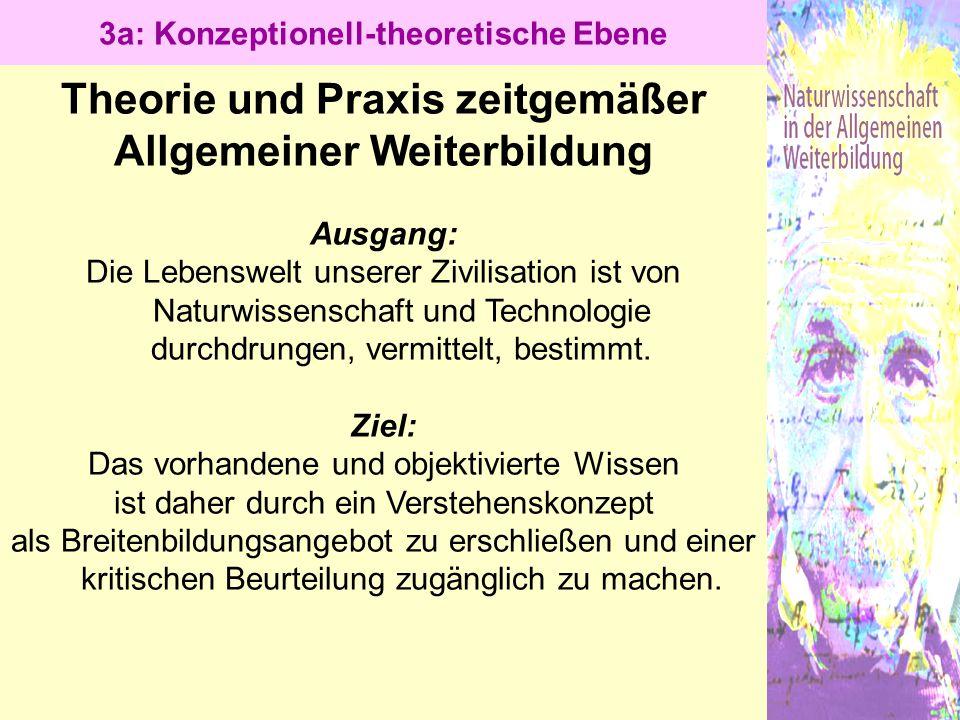 Theorie und Praxis zeitgemäßer Allgemeiner Weiterbildung