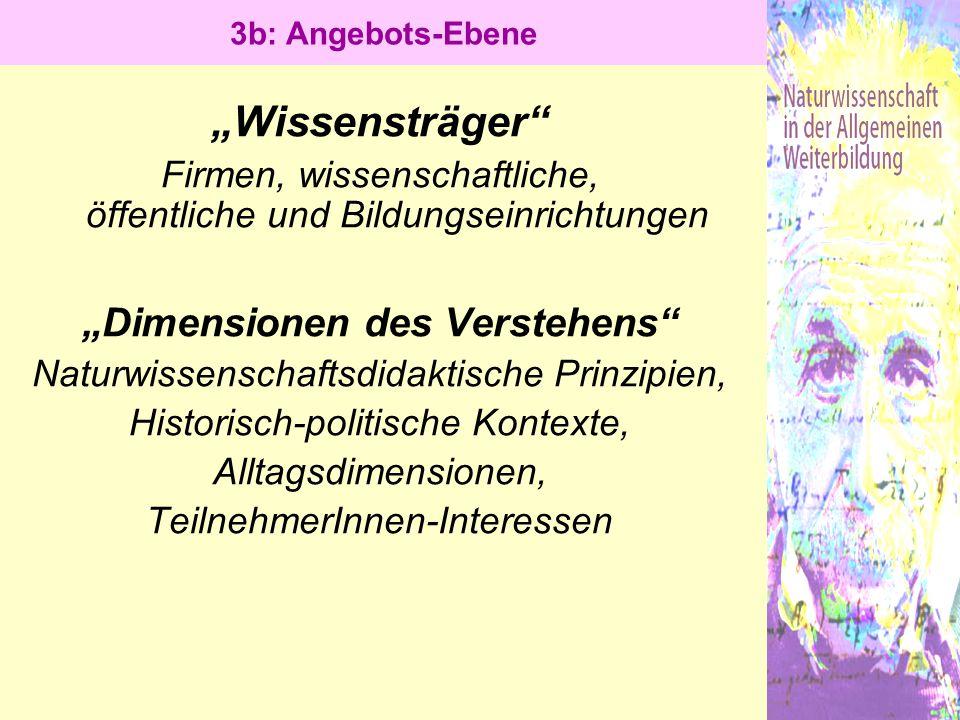 """""""Dimensionen des Verstehens"""