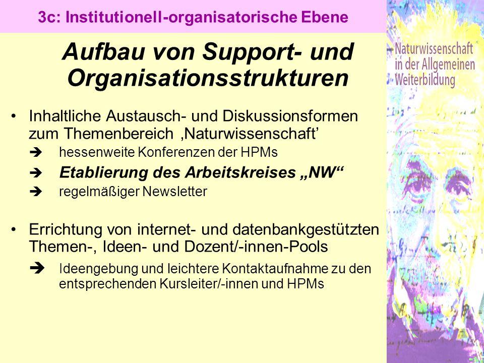 Aufbau von Support- und Organisationsstrukturen