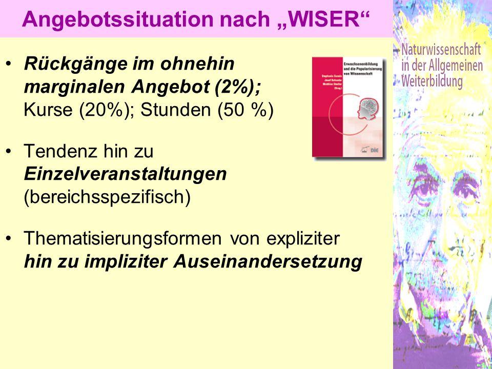 """Angebotssituation nach """"WISER"""