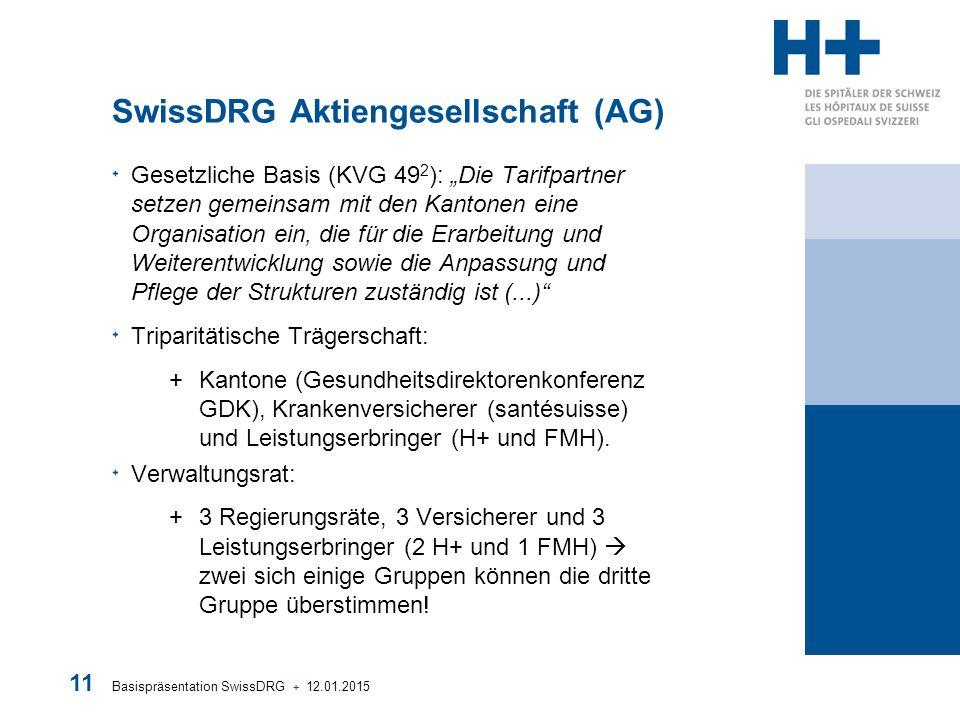 SwissDRG Aktiengesellschaft (AG)