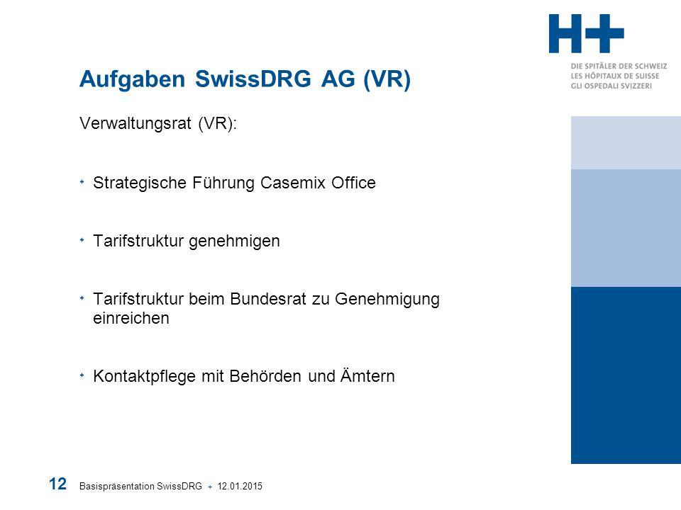 Aufgaben SwissDRG AG (VR)