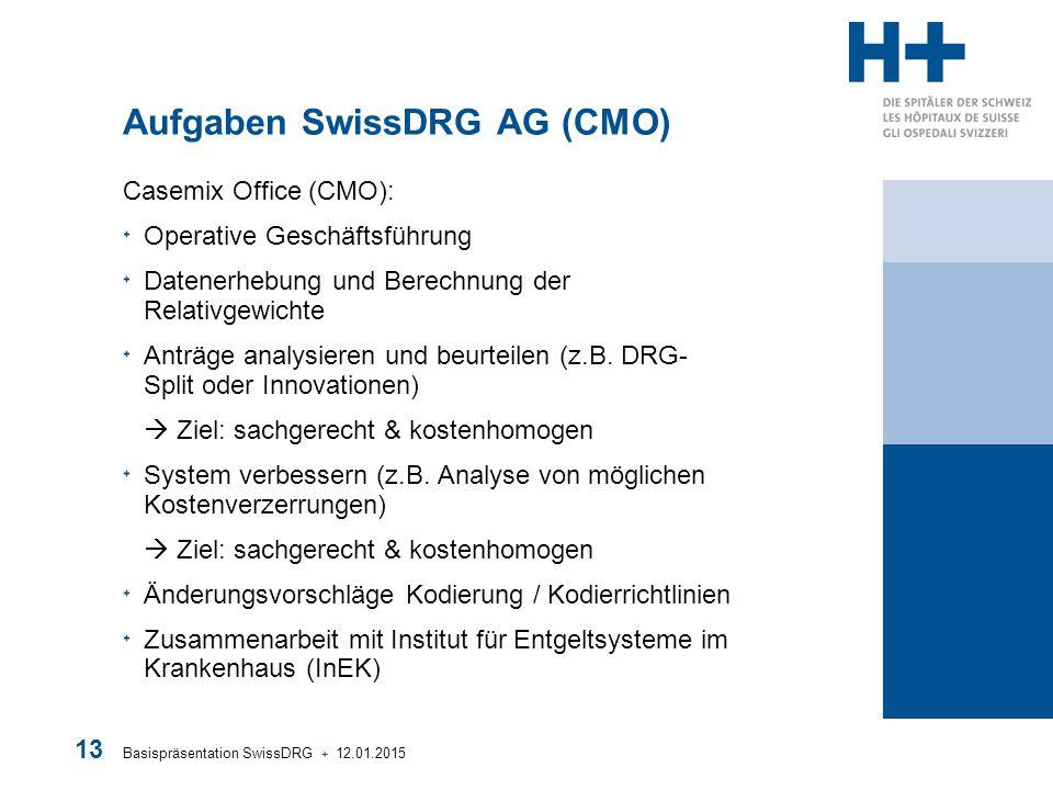 Aufgaben SwissDRG AG (CMO)