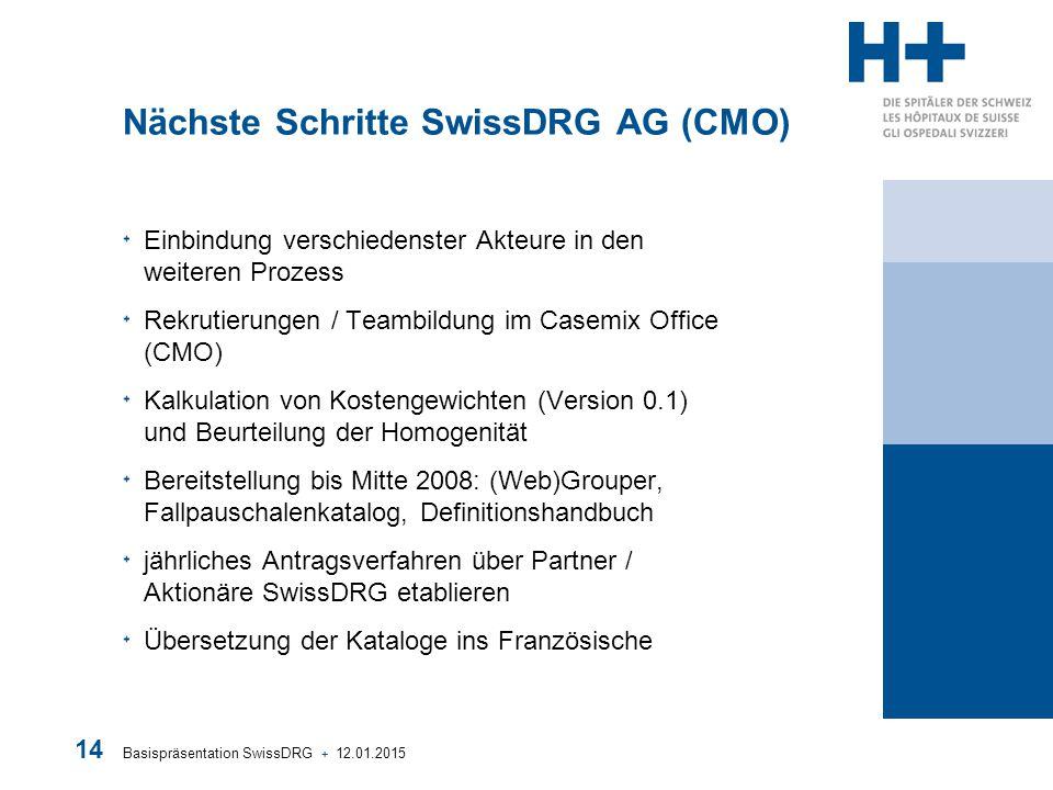 Nächste Schritte SwissDRG AG (CMO)